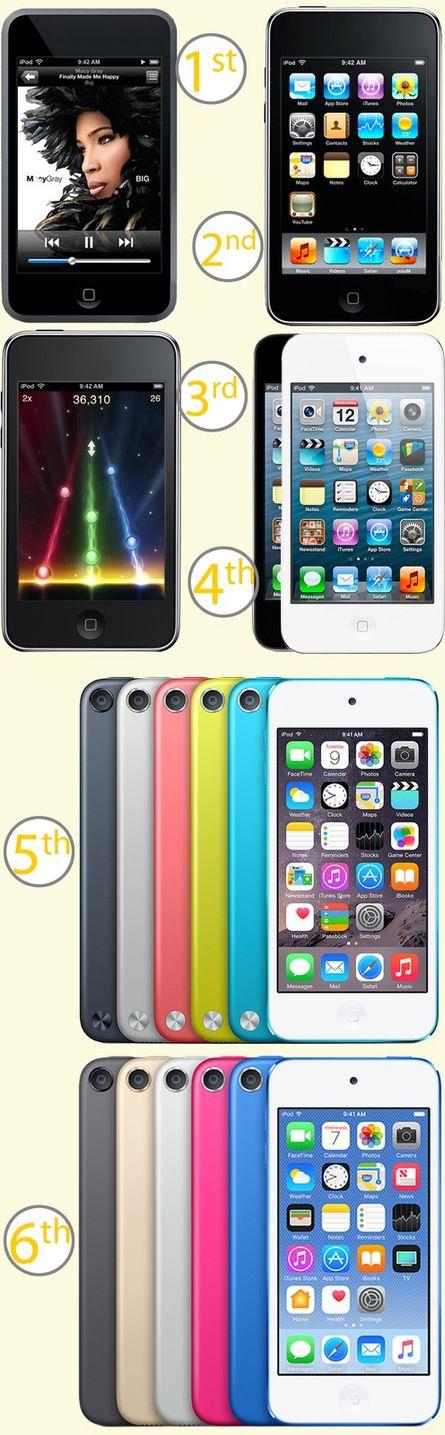 3rd 5th 2nd 6th Generation // 8GB 16GB 4th Apple iPod Touch 1st 64GB 32GB