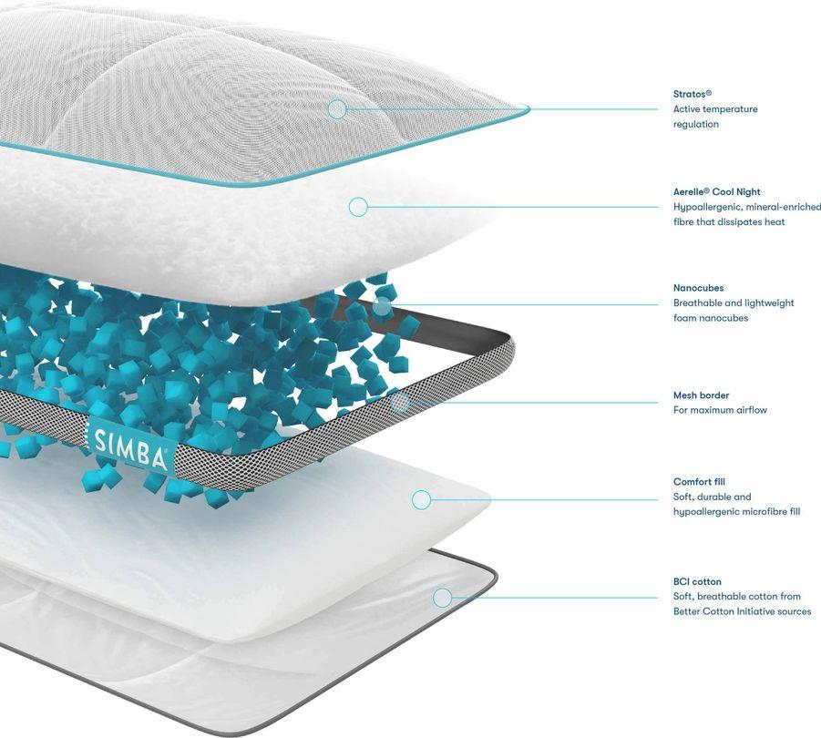 SIMBA Extra Nanocubes
