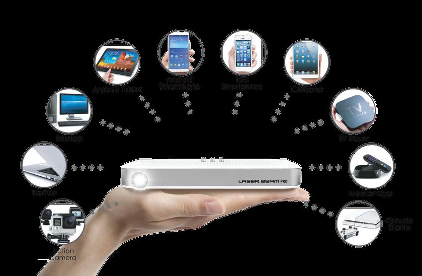 Laser Beam Pro C200 Portable Bluetooth Wifi Hd Laser