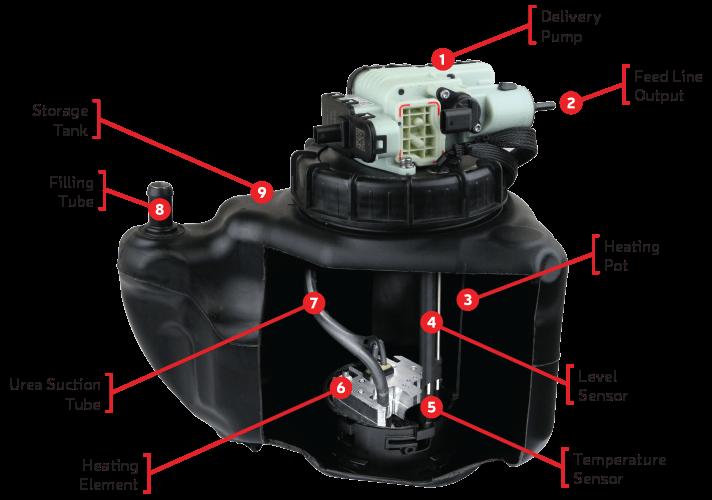 Details about XeMODeX DEF/ ADBLUE / Bluetec Urea Tank Repair Kit Mercedes  ML250 / 350/ GLE300D
