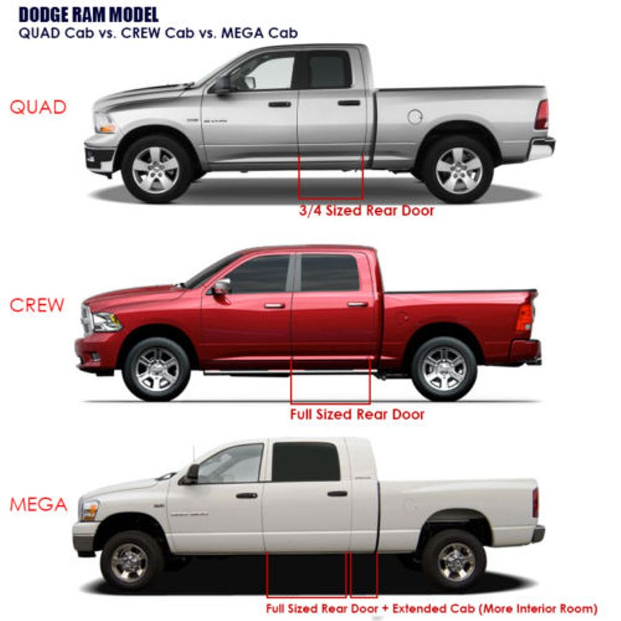 ram 1500 the difference between quad cab and crew cab autos post. Black Bedroom Furniture Sets. Home Design Ideas